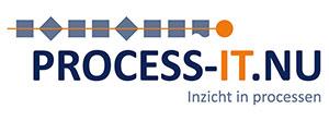 Wijchen Schaatst - logo Process-it